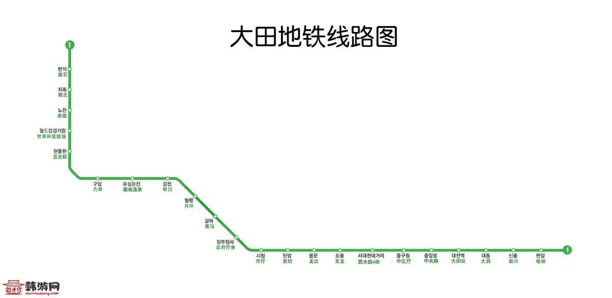 大田地铁图