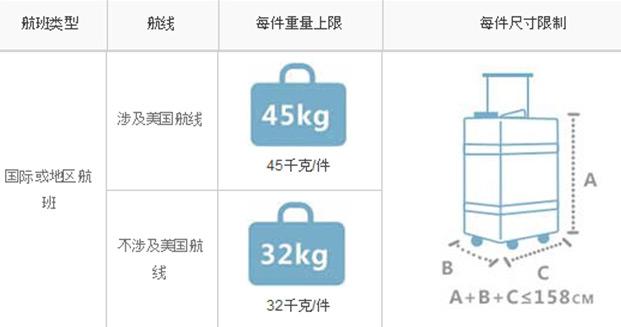 韩国旅游行李托运相关规定