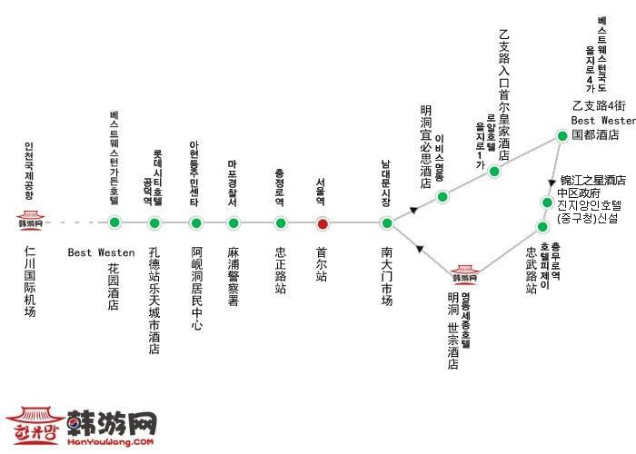 韩国机场大巴6030路