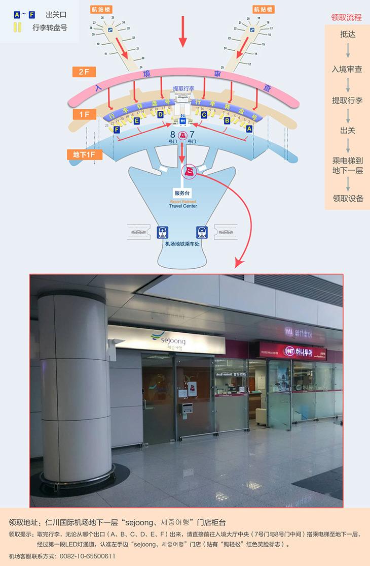 仁川机场设备领取图1.jpg
