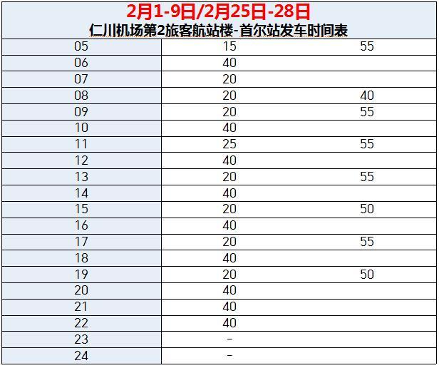 仁川机场第2旅客航站楼-首尔站发车时间表2.jpg