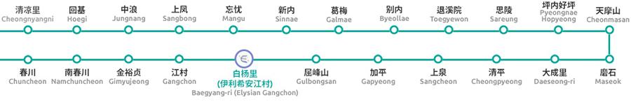 roadmapITXa (1).jpg
