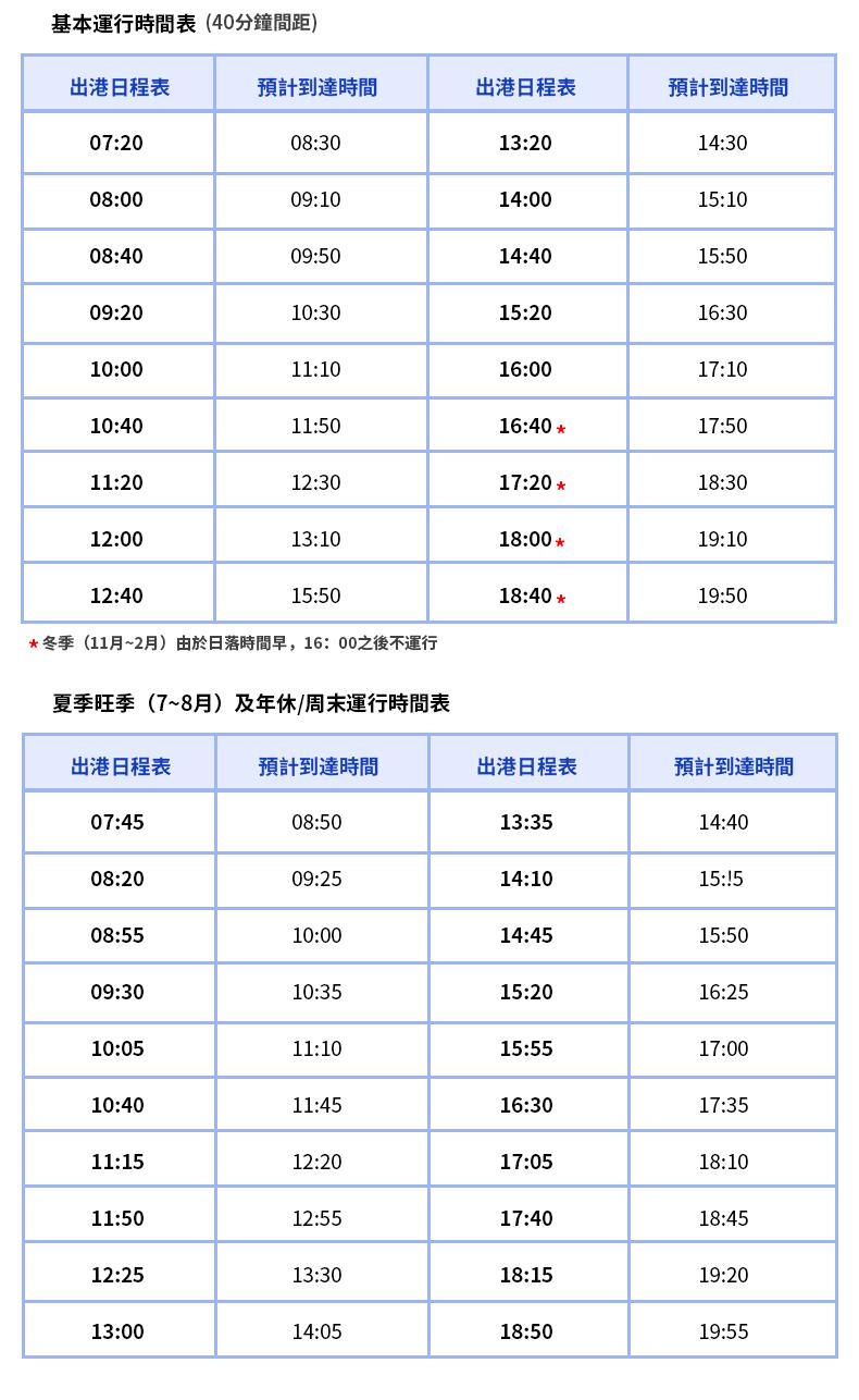 濟州島西歸浦潛水艇-繁體詳情頁6.png