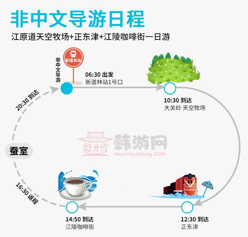 非中文.jpg