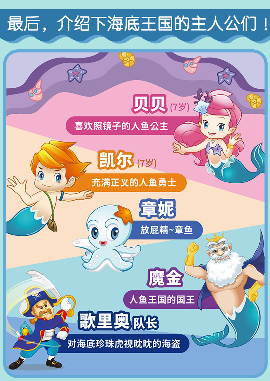 乐天世界儿童主题乐园-海底王国-详情页_11.jpg