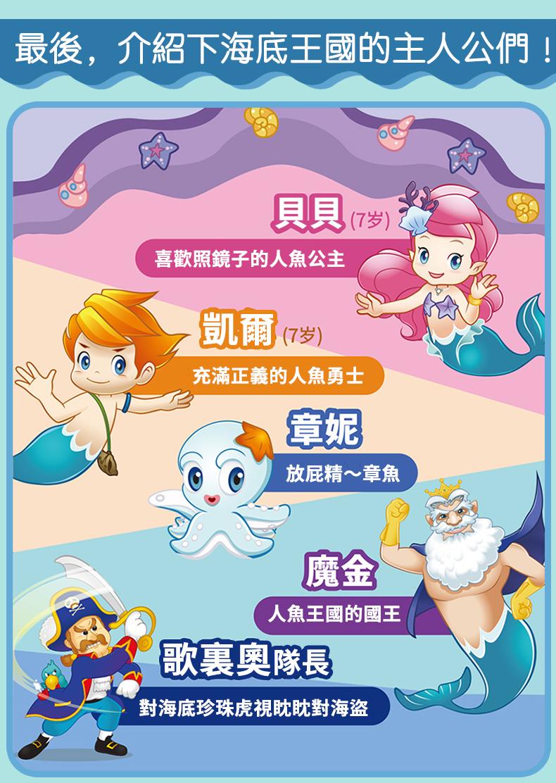 樂天世界兒童主題樂園-海底王國-詳情頁繁體_11.jpg