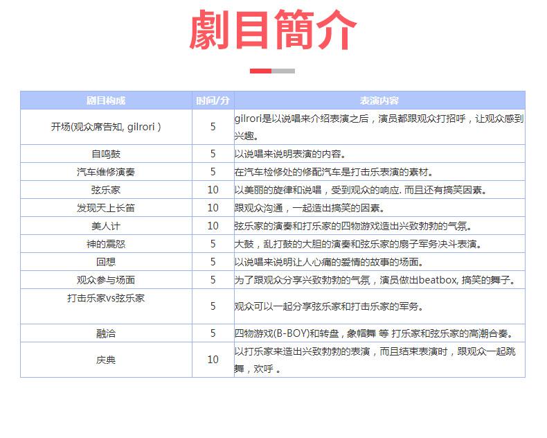音樂喜劇幻多奇秀繁_09.jpg