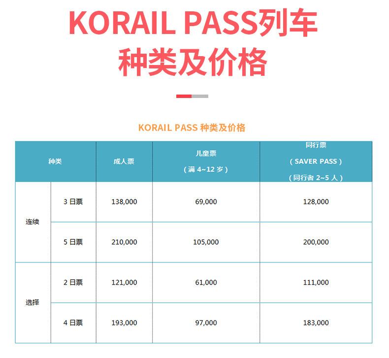 KORAIL-PASS(韩国铁路通票)_03.jpg