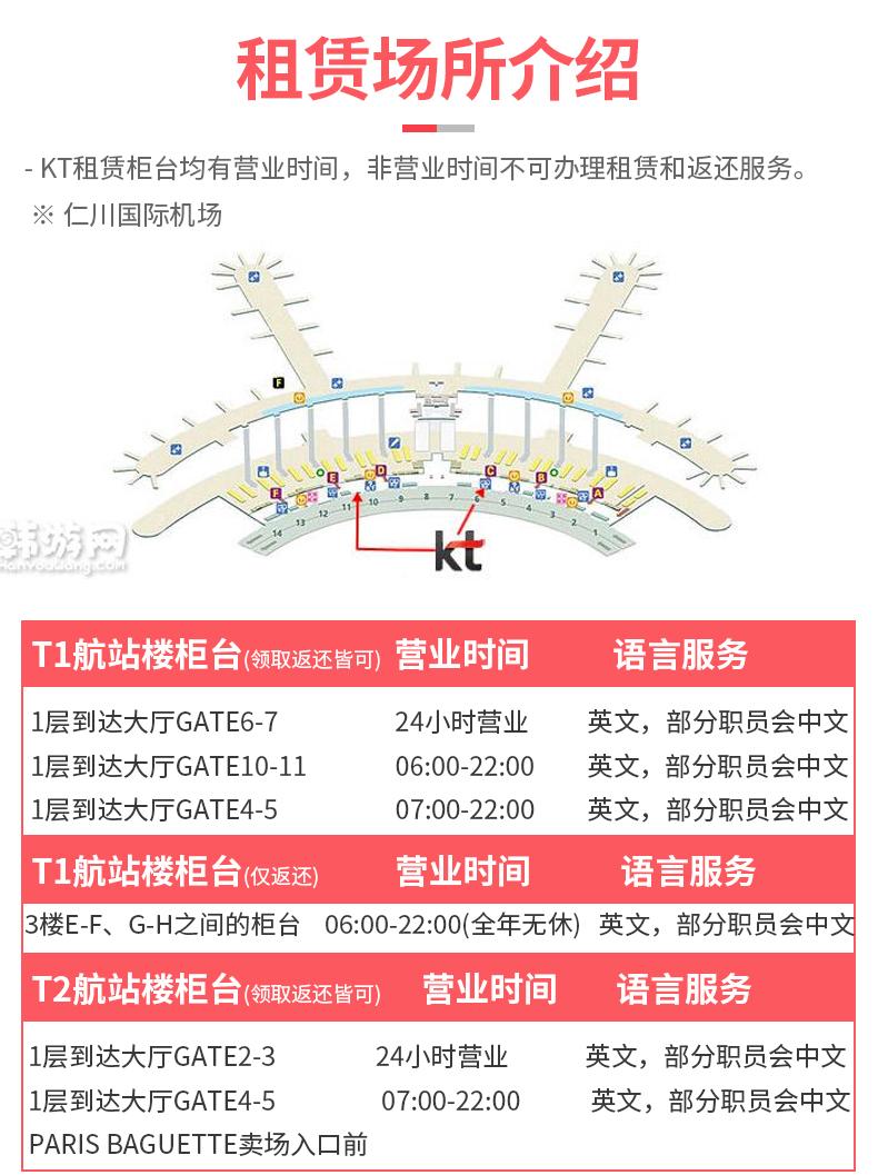 韩国WiFi租赁(韩国领取KT-EGG)-详情页_02.jpg