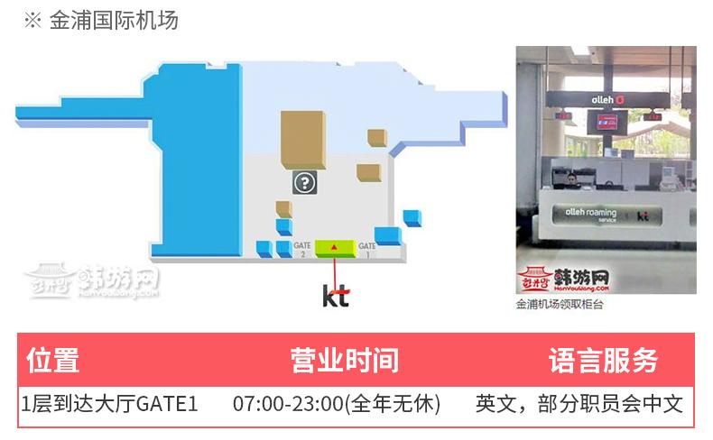 韩国WiFi租赁(韩国领取KT-EGG)-详情页_05.jpg