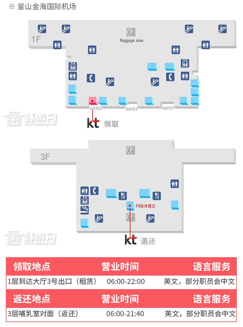 韩国WiFi租赁(韩国领取KT-EGG)-详情页_06.jpg