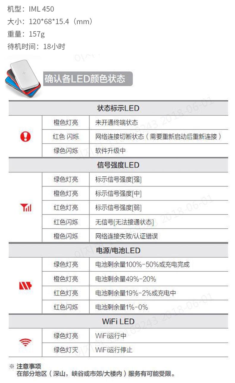 韩国WiFi租赁(韩国领取KT-EGG)-详情页_12.jpg