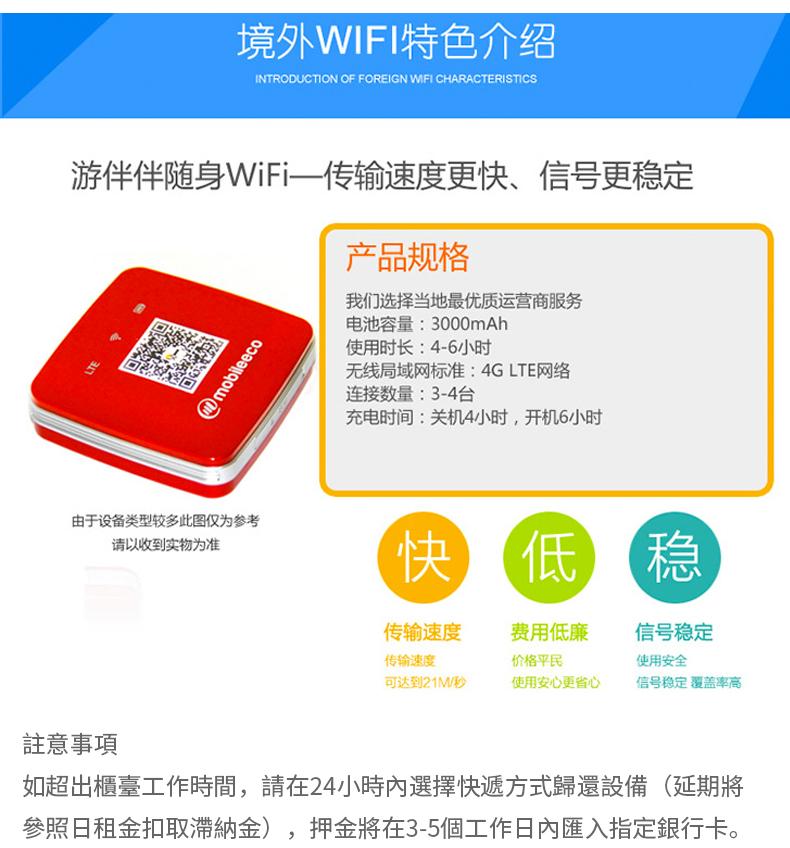 韓國WiFi租賃(中國領取-遊伴伴)-詳情頁繁體_04.jpg