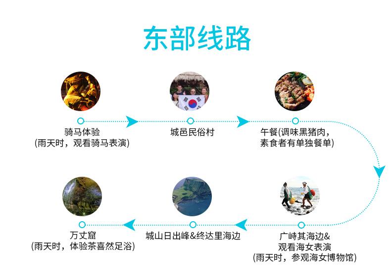 济州岛椰哈精品一日游-详情页_03.jpg