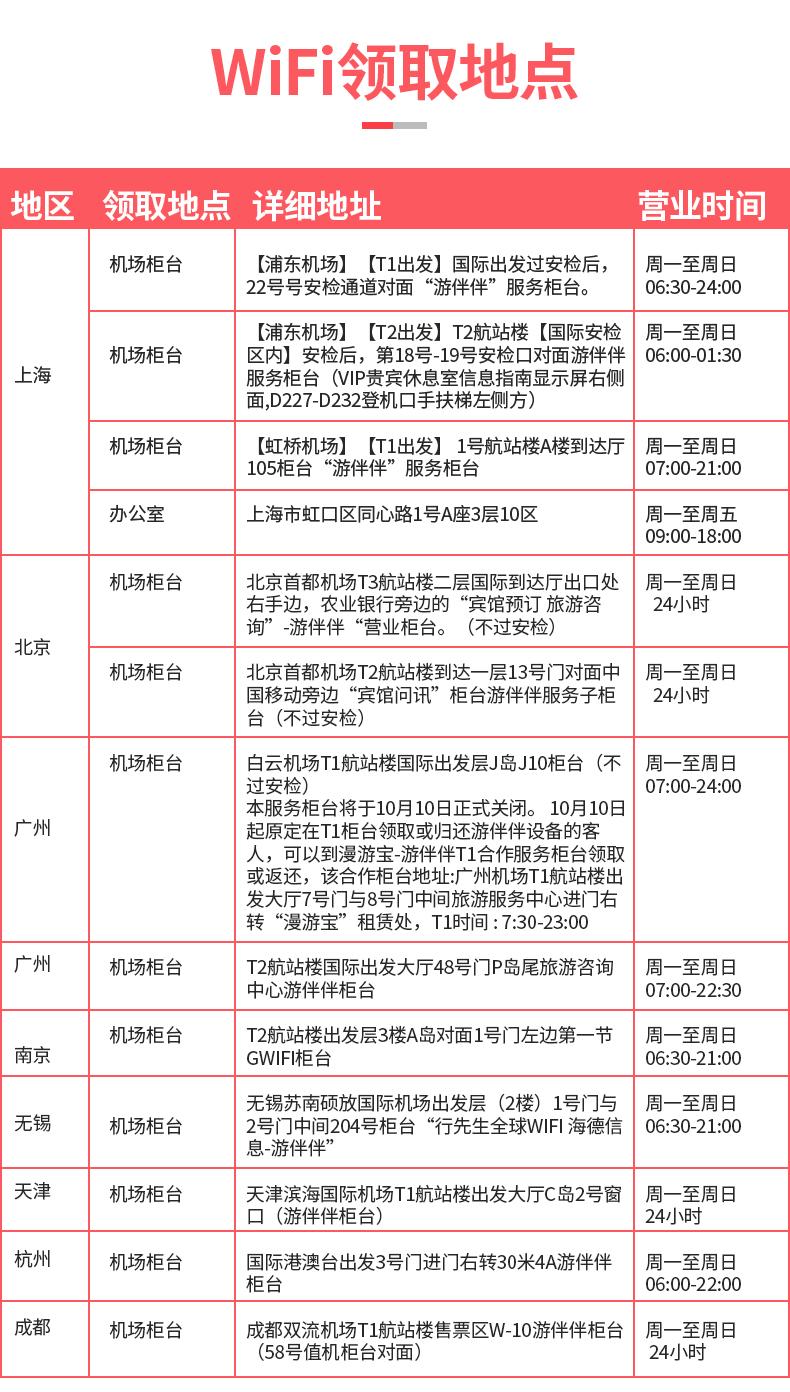 韩国WiFi租赁(中国领取-游伴伴)-详情页_02.jpg