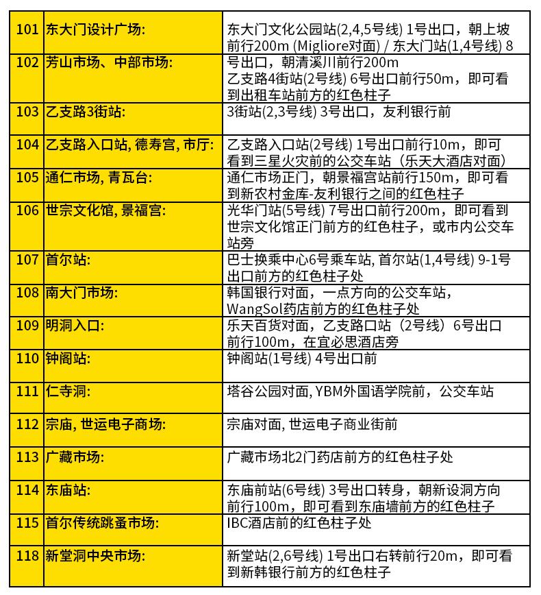 首尔黄色气球观光巴士-详情页_10.jpg