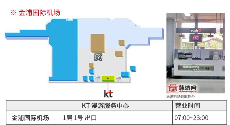 新韩国WiFi租赁(韩国领取KT-EGG)-详情页_05.jpg