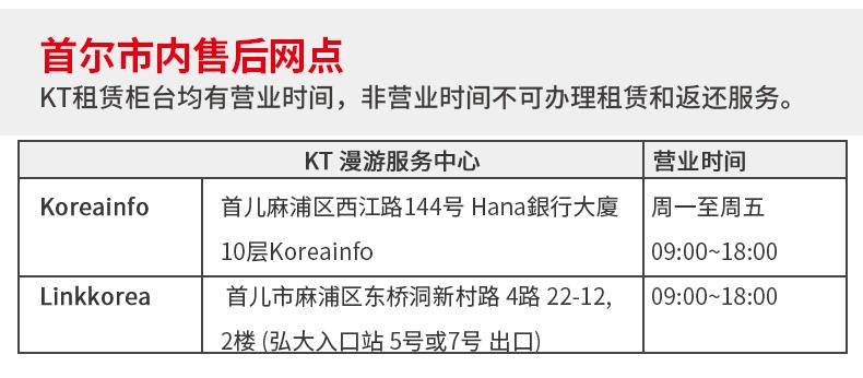 新韩国WiFi租赁(韩国领取KT-EGG)-详情页_14.jpg