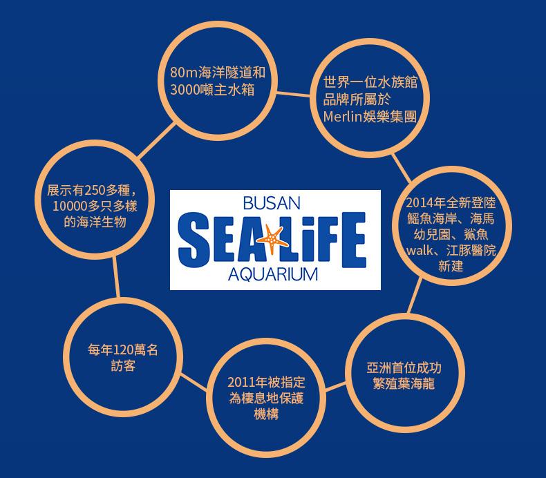 釜山水族館-詳情頁繁體_02.jpg