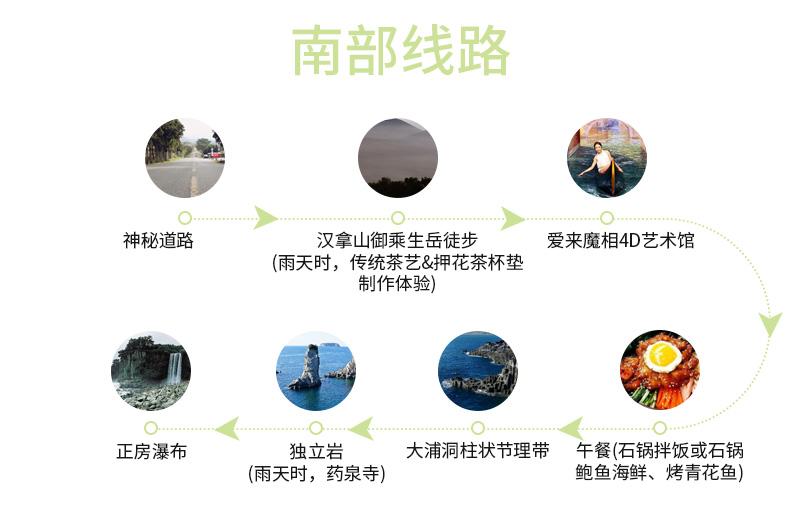 济州岛椰哈精品一日游-详情页_05.jpg