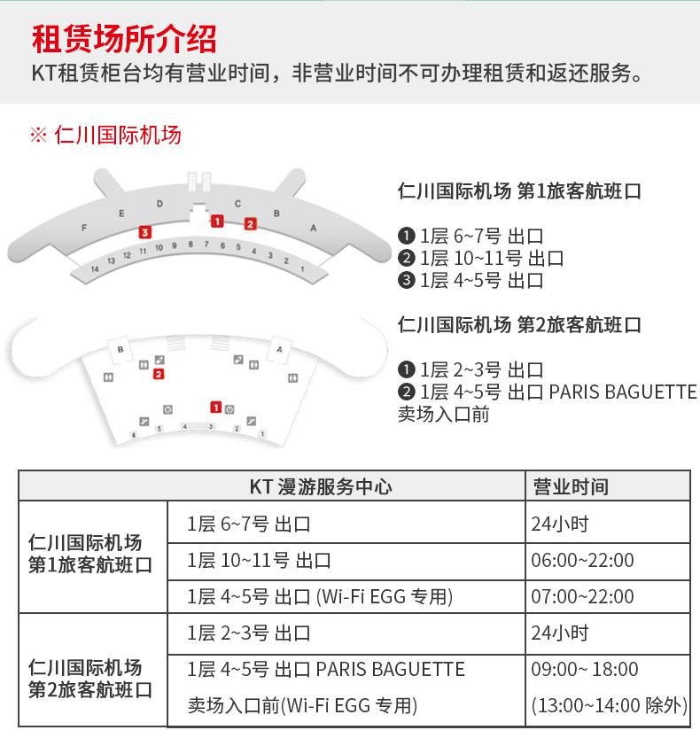 新韩国WiFi租赁(韩国领取KT-EGG)-详情页_02.jpg