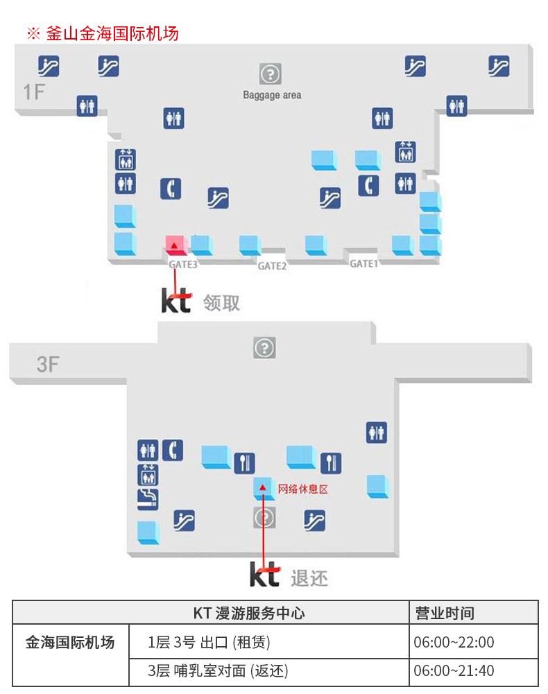 新韩国WiFi租赁(韩国领取KT-EGG)-详情页_06.jpg