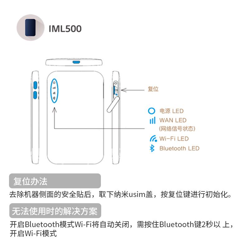 新韩国WiFi租赁(韩国领取KT-EGG)-详情页_10.jpg