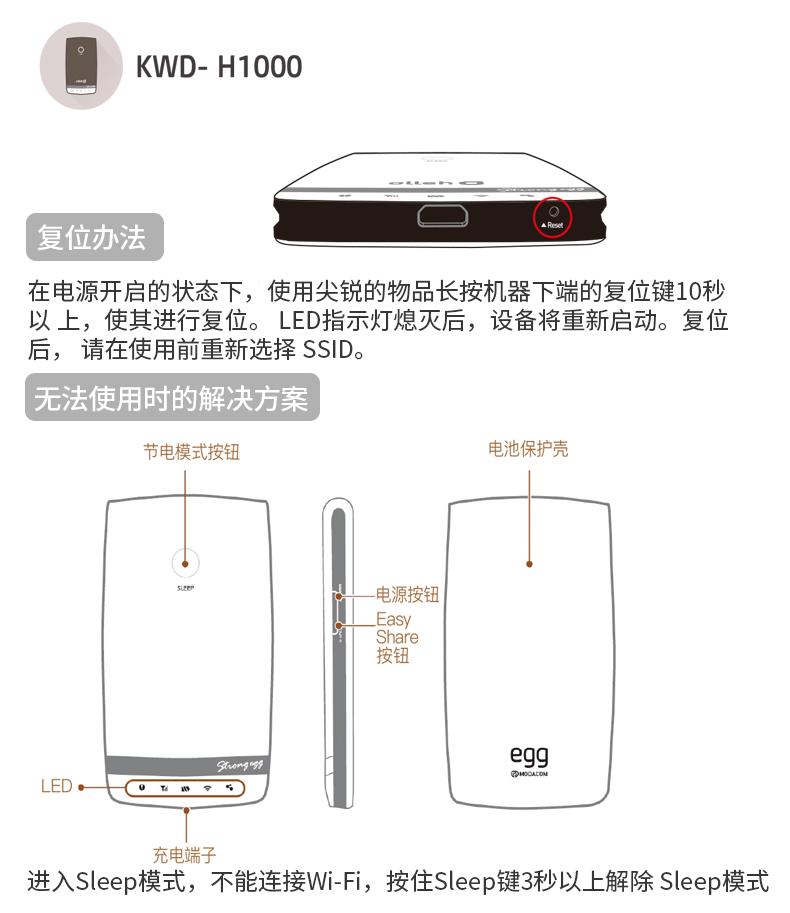 新韩国WiFi租赁(韩国领取KT-EGG)-详情页_12.jpg