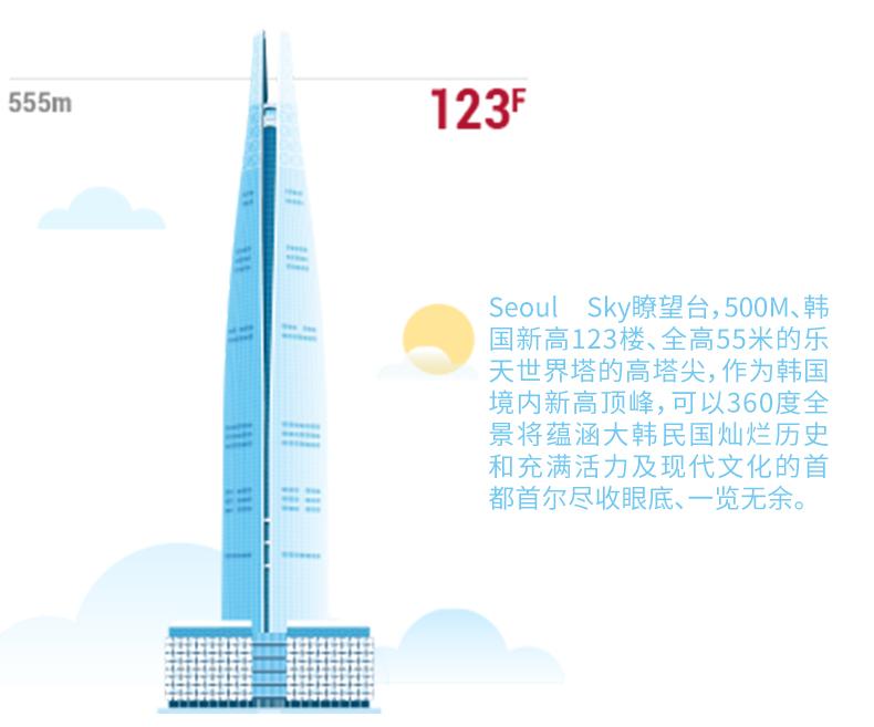 乐天世界塔Seoul-Sky展望台-详情页_02.jpg