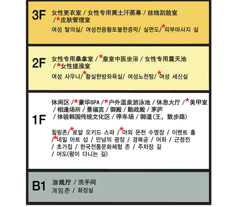 德龙宮汗蒸SPA_11.jpg