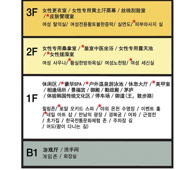 德龍宮汗蒸SPA繁體_11.jpg