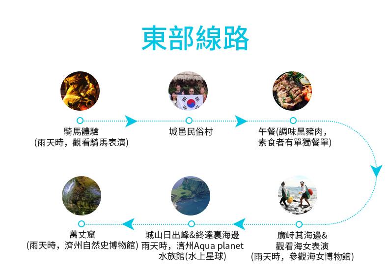 濟州島椰哈精品一日遊-詳情頁繁體_03.jpg