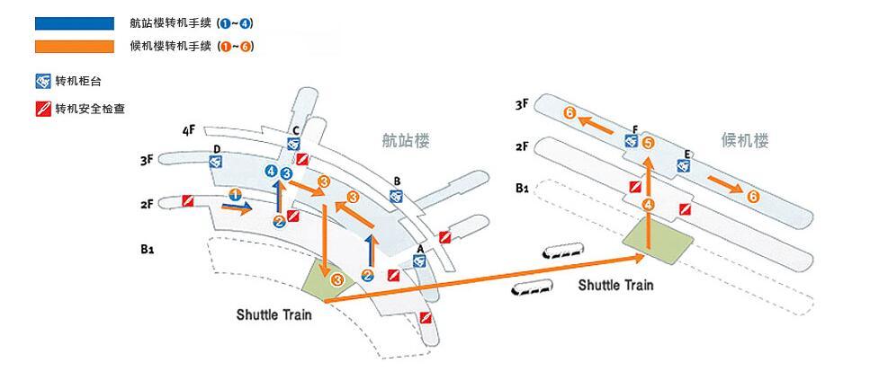航站楼到达旅客.jpg