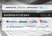 出行注意!7家航空公司將搬遷至仁川機場第二航站樓