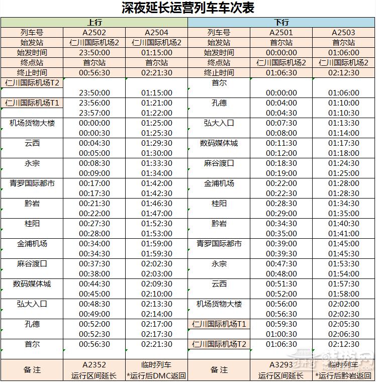 仁川机场2019春节临时列车.png