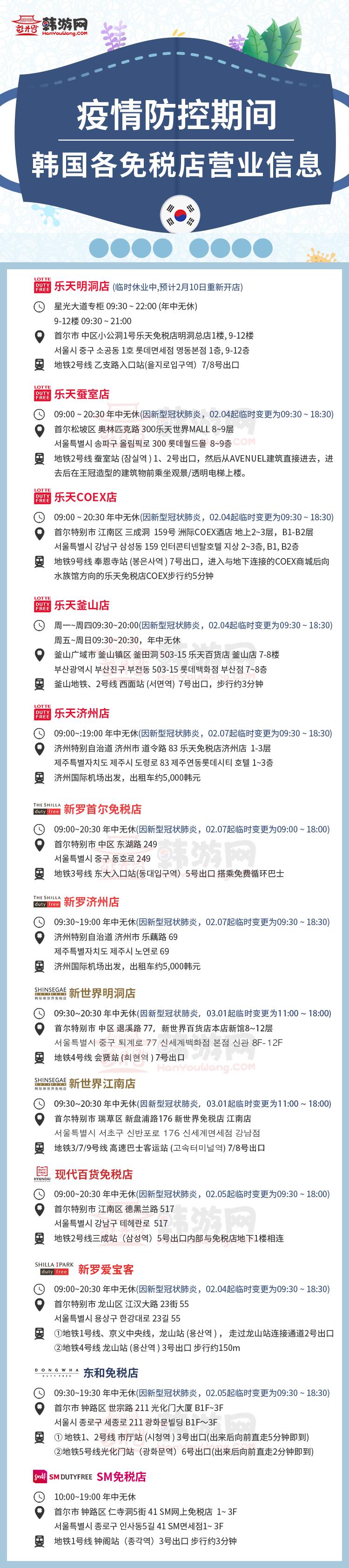 免税店基本信息整理图--韩游网0301.png