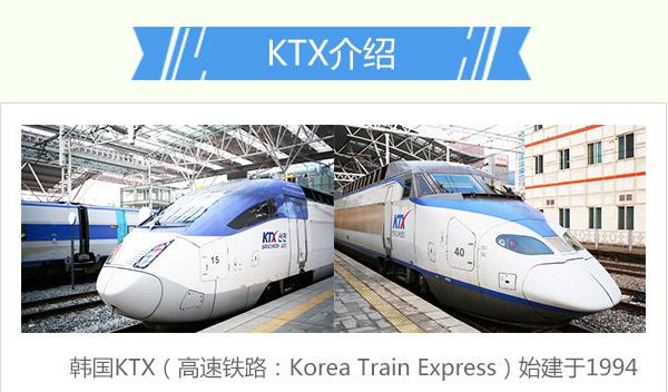 KTX介绍